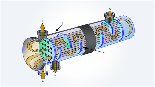 Codering horizontale ketelcondensor (shell and tube)