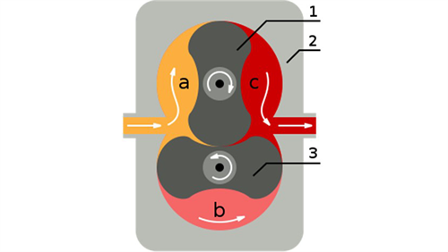 Mechanische compressor